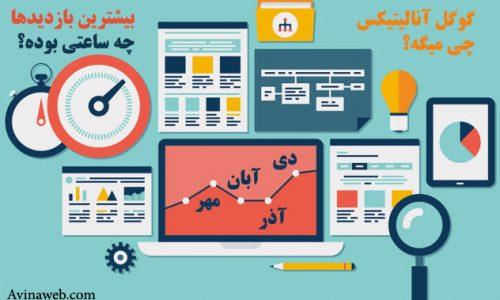 اشتباهات رایج در بازاریابی محتوا و راهکارهای آن 7