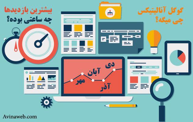 اشتباهات رایج در بازاریابی محتوا و راهکارهای آن ۷