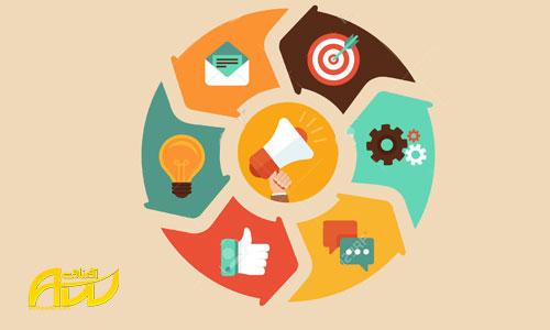 چگونه در بازاریابی اینترنتی موفق شویم؟!