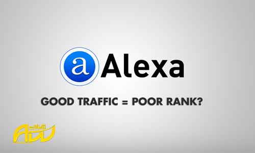 آموزش ثبت رایگان سایت در الکسا