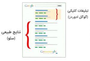 شکل و شمایل تبلیغ در گوگل
