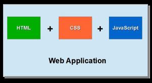 فراخوانی کد های JavaScript و CSS در فایل HTML